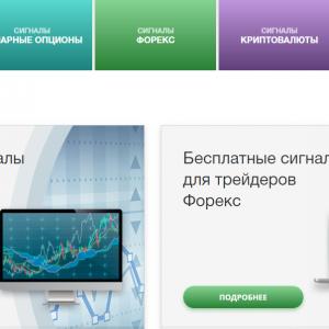 Обзор Tradesignalsprofit.com отзывы