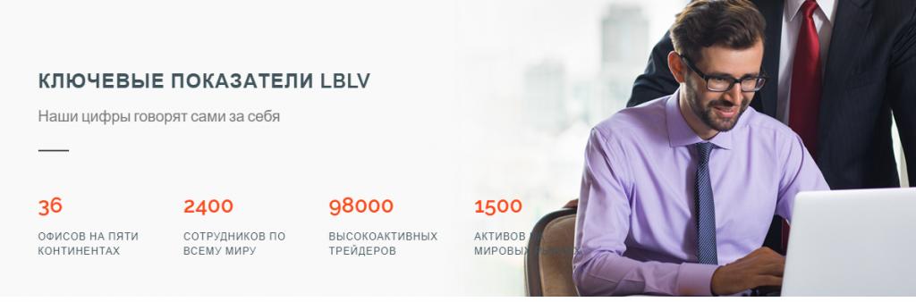 Обзор на брокера LBLV отзывы