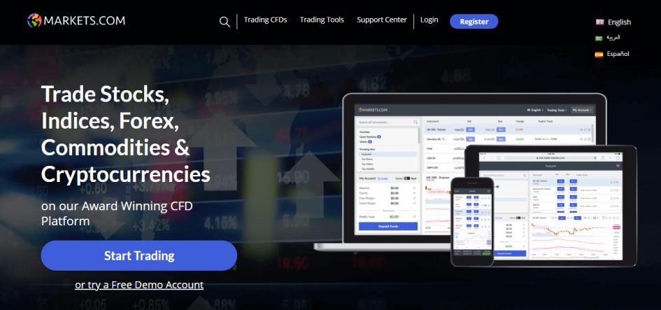 Обзор на брокера Markets.com отзывы