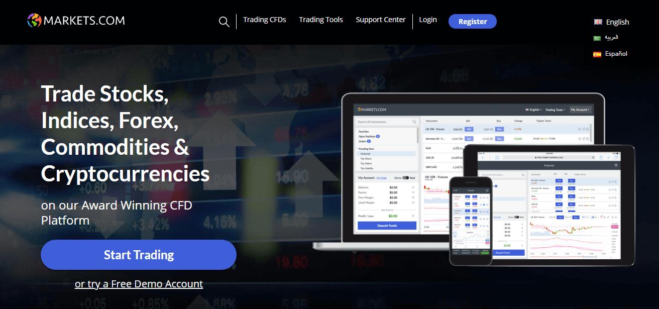 Review on broker Markets.com reviews
